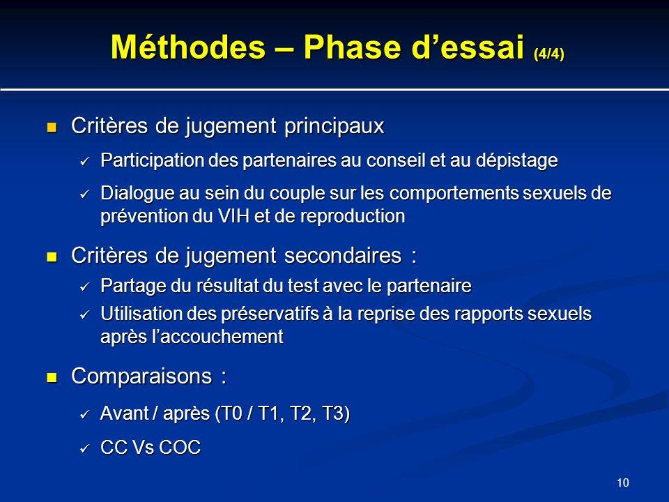 Méthodes – Phase d'essai (4/4)