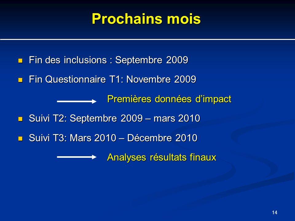 Prochains mois Fin des inclusions : Septembre 2009