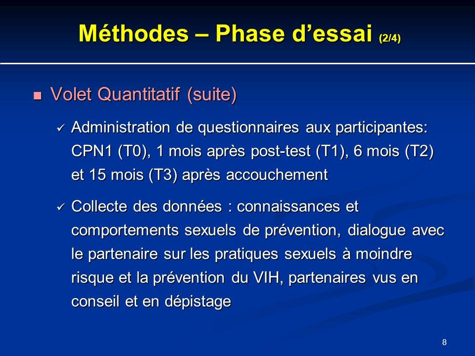 Méthodes – Phase d'essai (2/4)