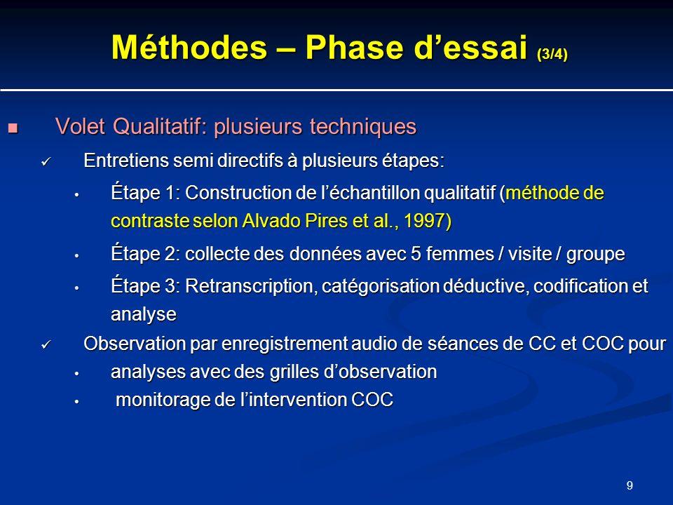 Méthodes – Phase d'essai (3/4)
