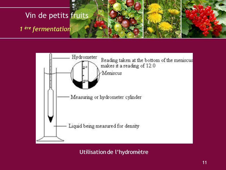 Utilisation de l'hydromètre