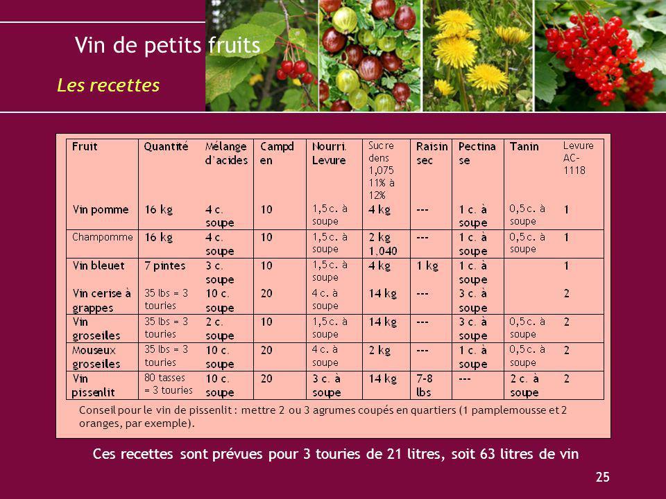 Les recettes Conseil pour le vin de pissenlit : mettre 2 ou 3 agrumes coupés en quartiers (1 pamplemousse et 2 oranges, par exemple).