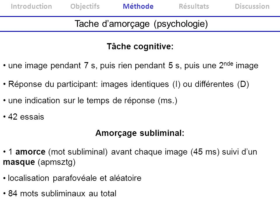 Introduction Objectifs Méthode Résultats Discussion