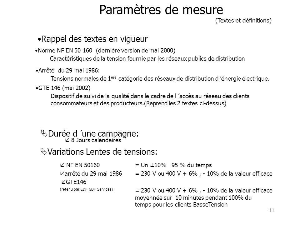 Paramètres de mesure (Textes et définitions)