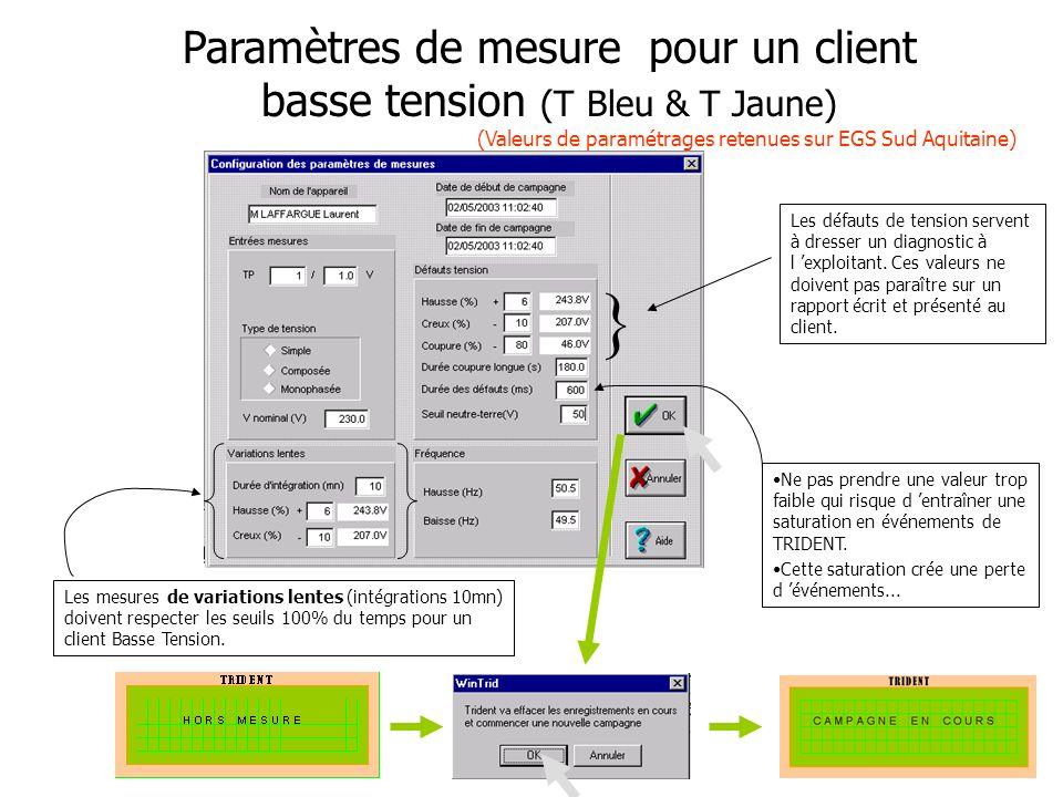 Paramètres de mesure pour un client basse tension (T Bleu & T Jaune) (Valeurs de paramétrages retenues sur EGS Sud Aquitaine)