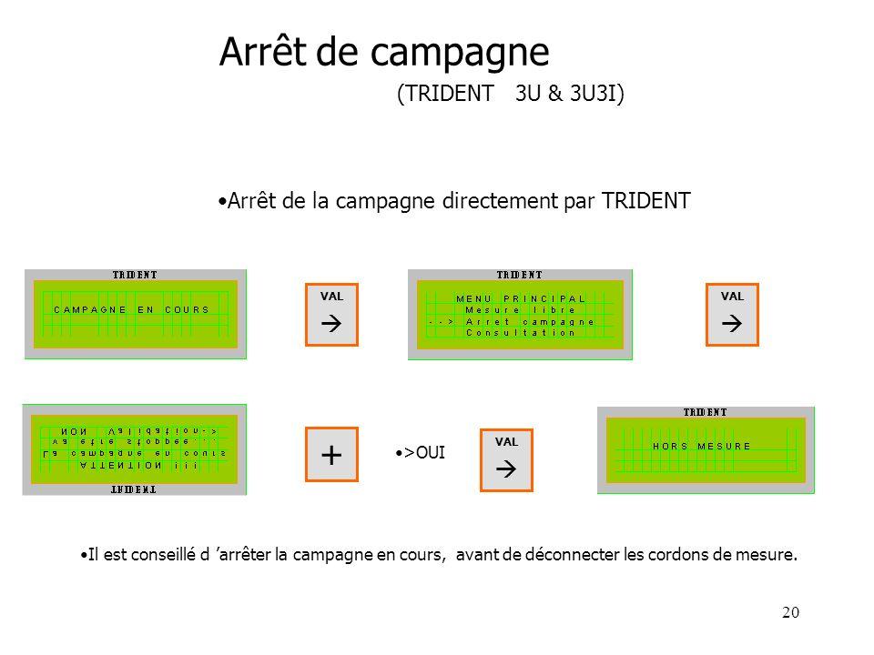 Arrêt de la campagne directement par TRIDENT
