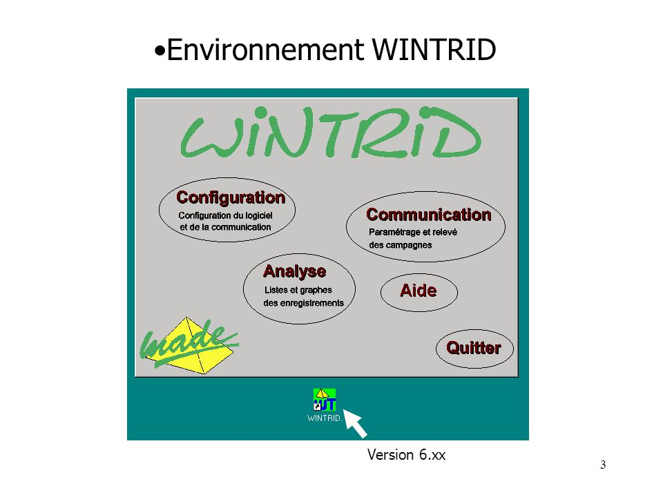 Environnement WINTRID