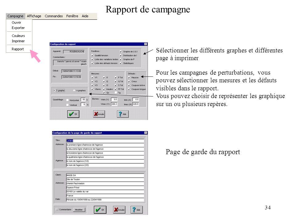 Rapport de campagne Page de garde du rapport