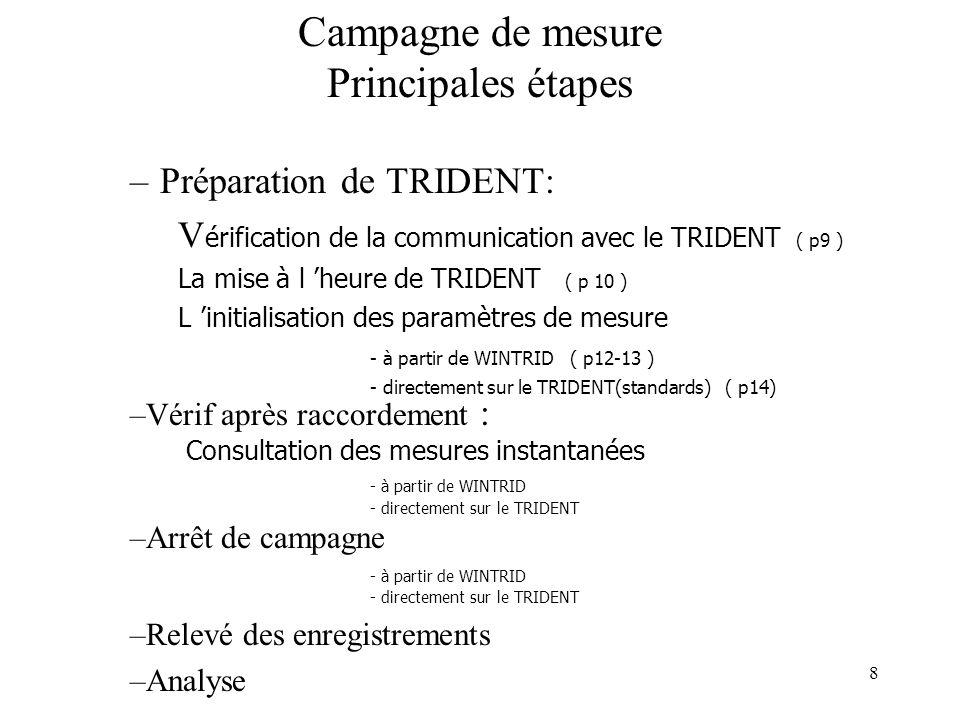 Campagne de mesure Principales étapes