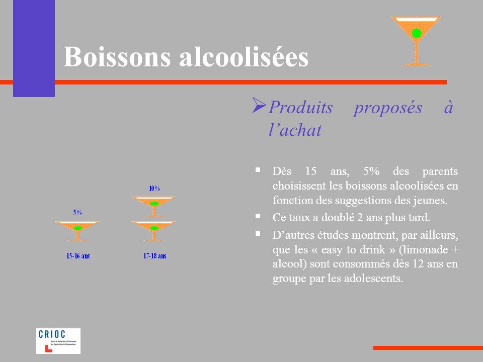 Boissons alcoolisées Produits proposés à l'achat