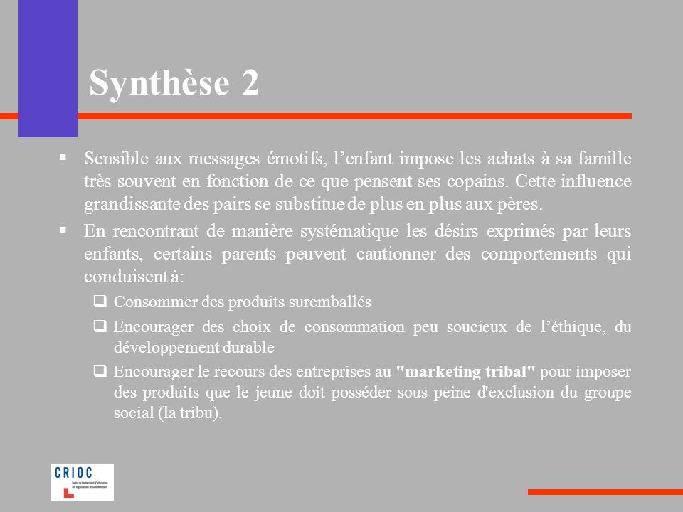 Synthèse 2