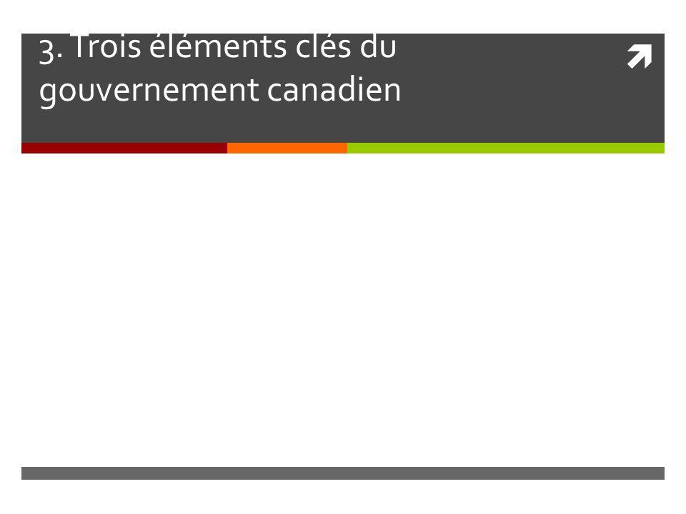 3. Trois éléments clés du gouvernement canadien