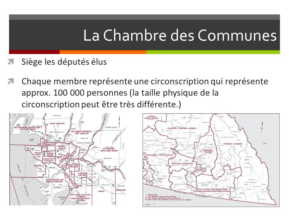 3 trois l ments cl s du gouvernement canadien ppt for Chambre de communes