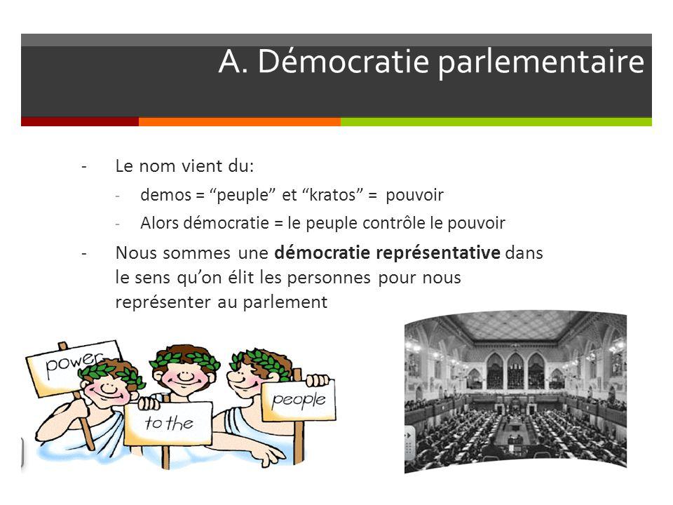 A. Démocratie parlementaire