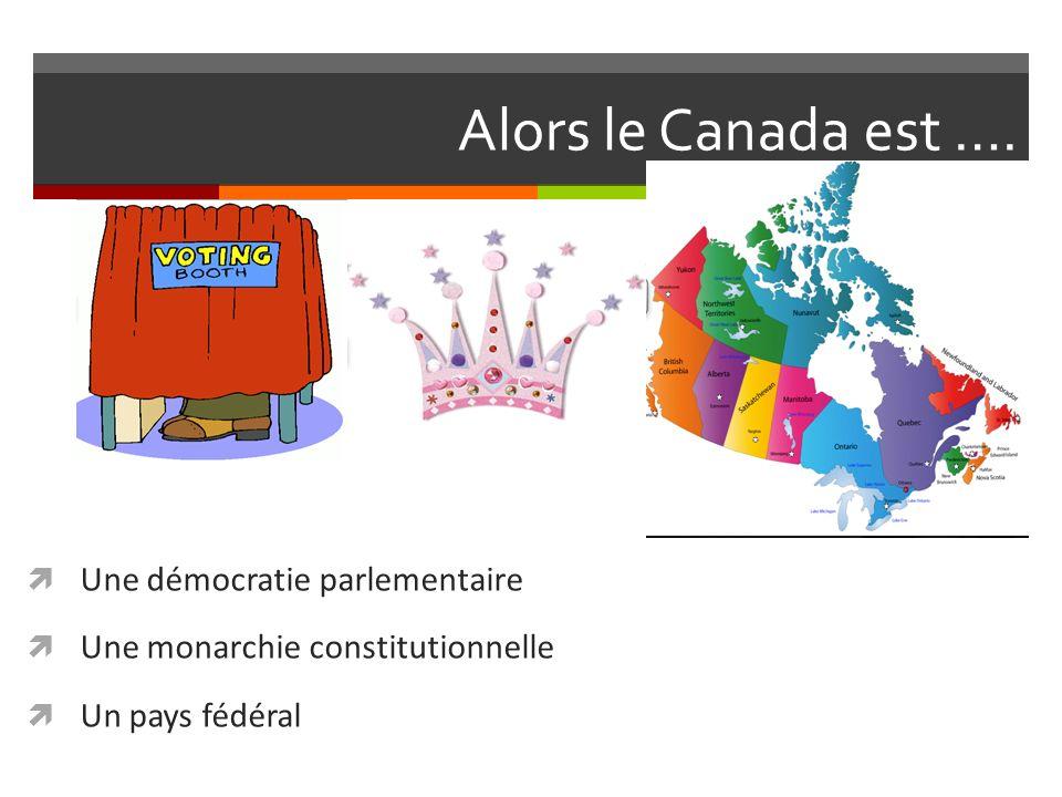 Alors le Canada est …. Une démocratie parlementaire
