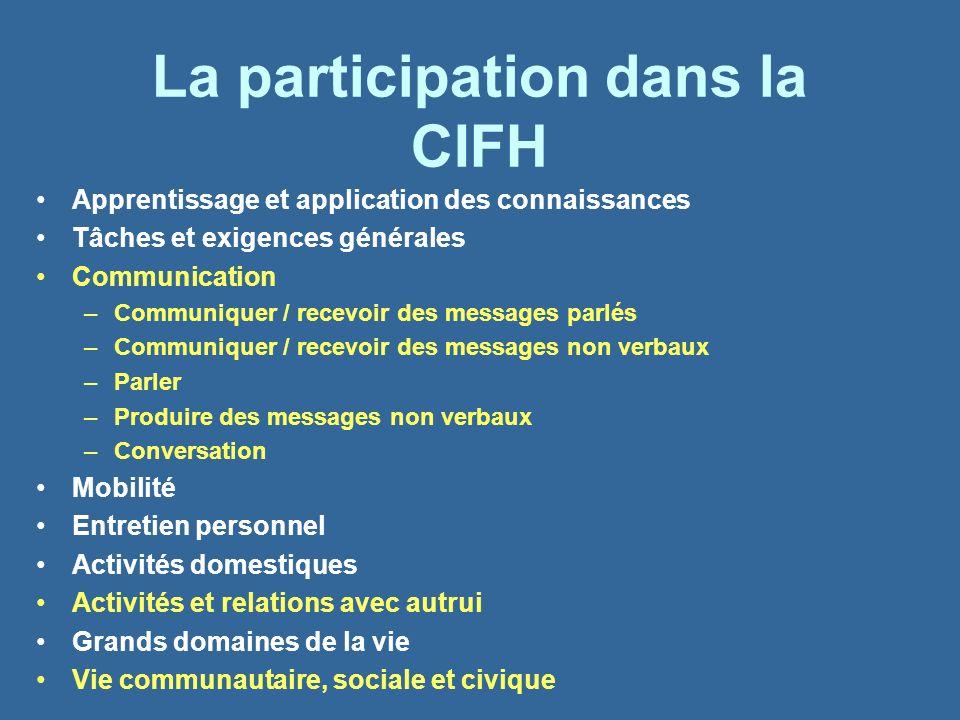 La participation dans la CIFH