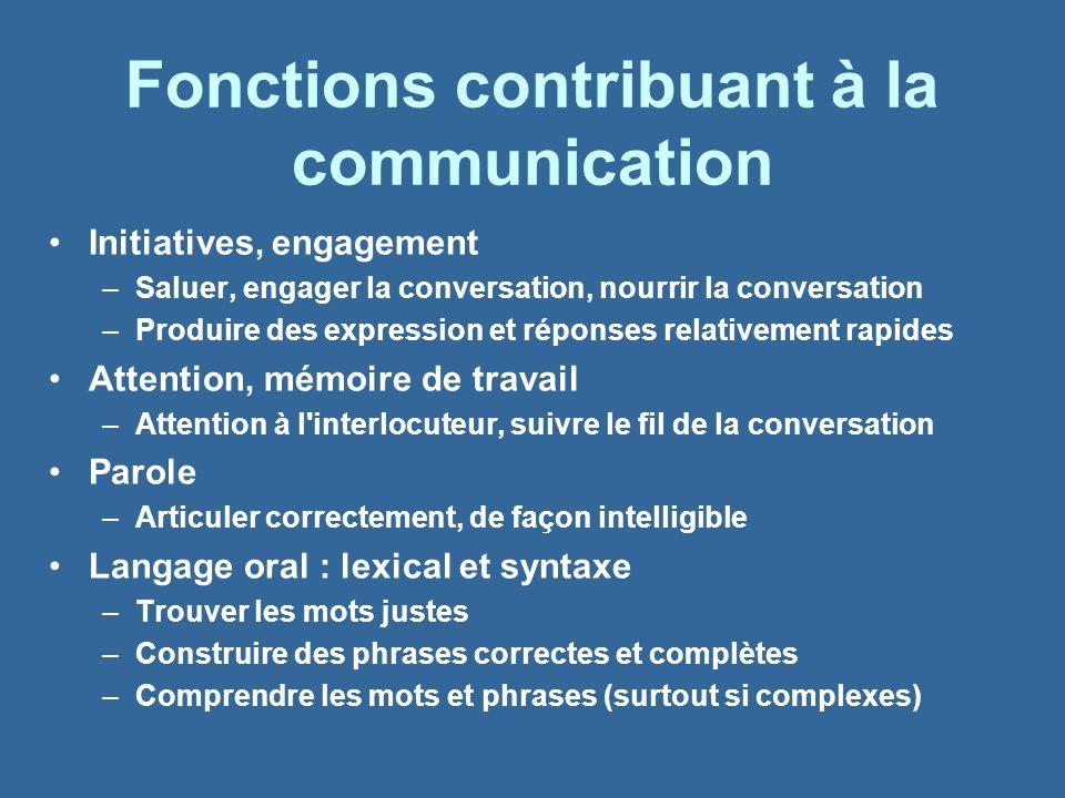 Fonctions contribuant à la communication