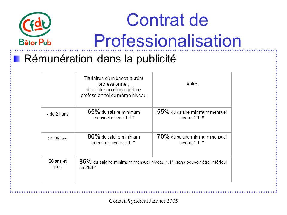 Contrat de Professionalisation