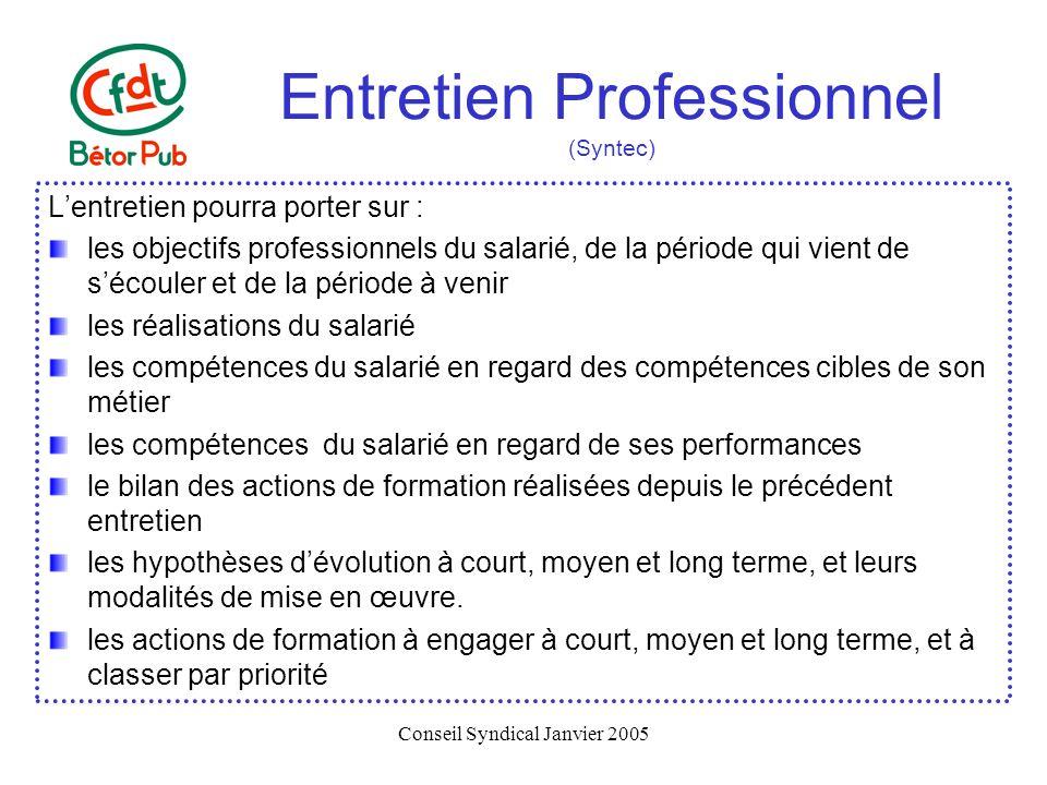 Entretien Professionnel (Syntec)