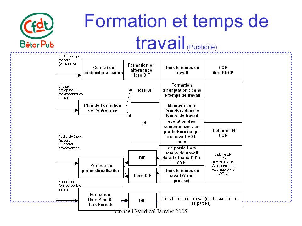 Formation et temps de travail (Publicité)