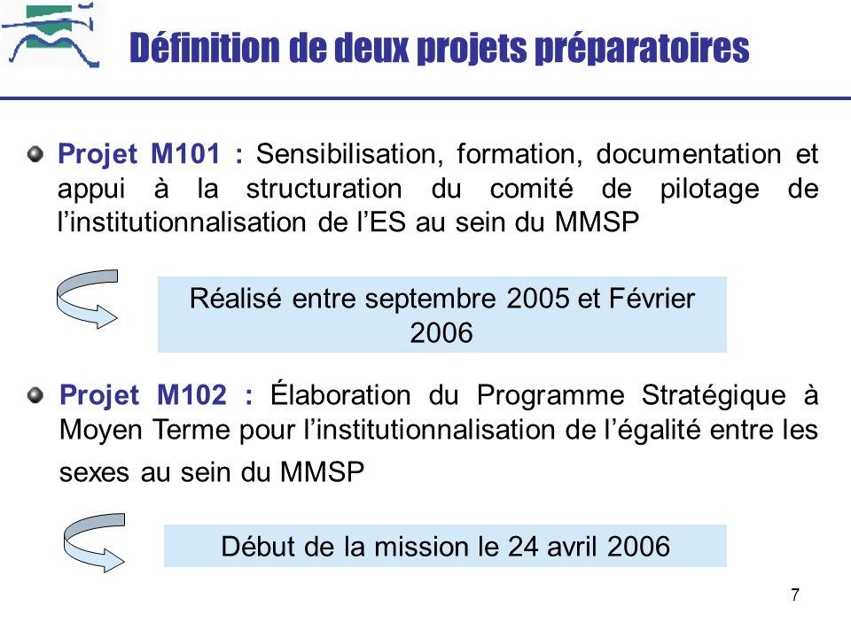Définition de deux projets préparatoires