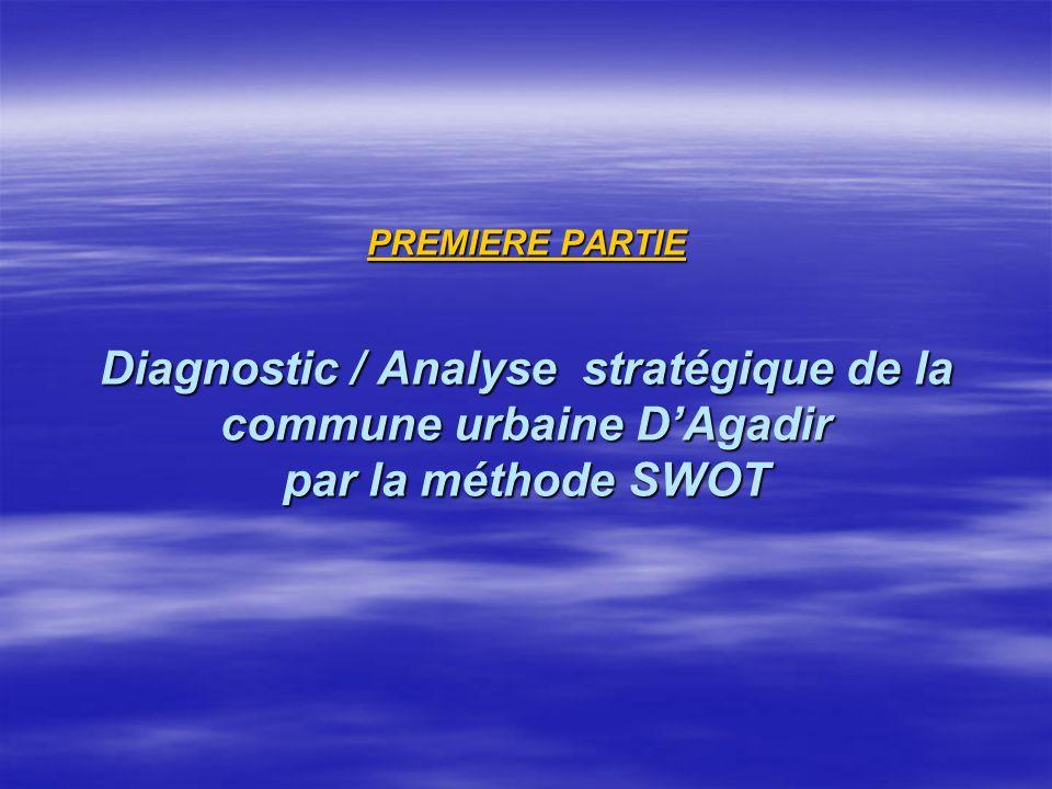 Diagnostic / Analyse stratégique de la commune urbaine D'Agadir par la méthode SWOT