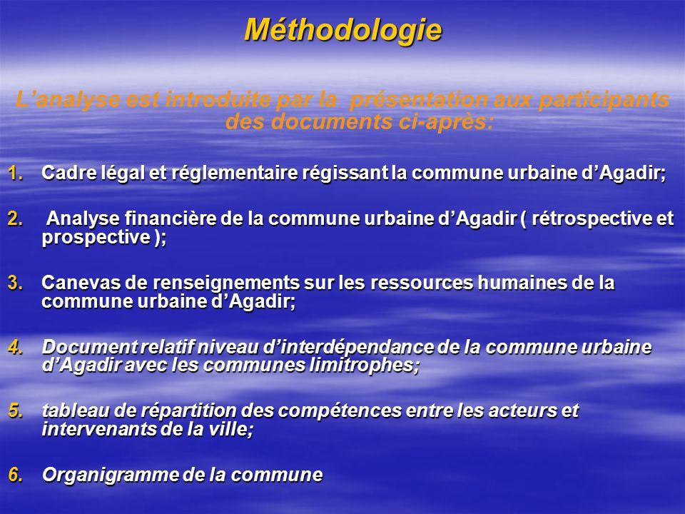 Méthodologie L'analyse est introduite par la présentation aux participants des documents ci-après: