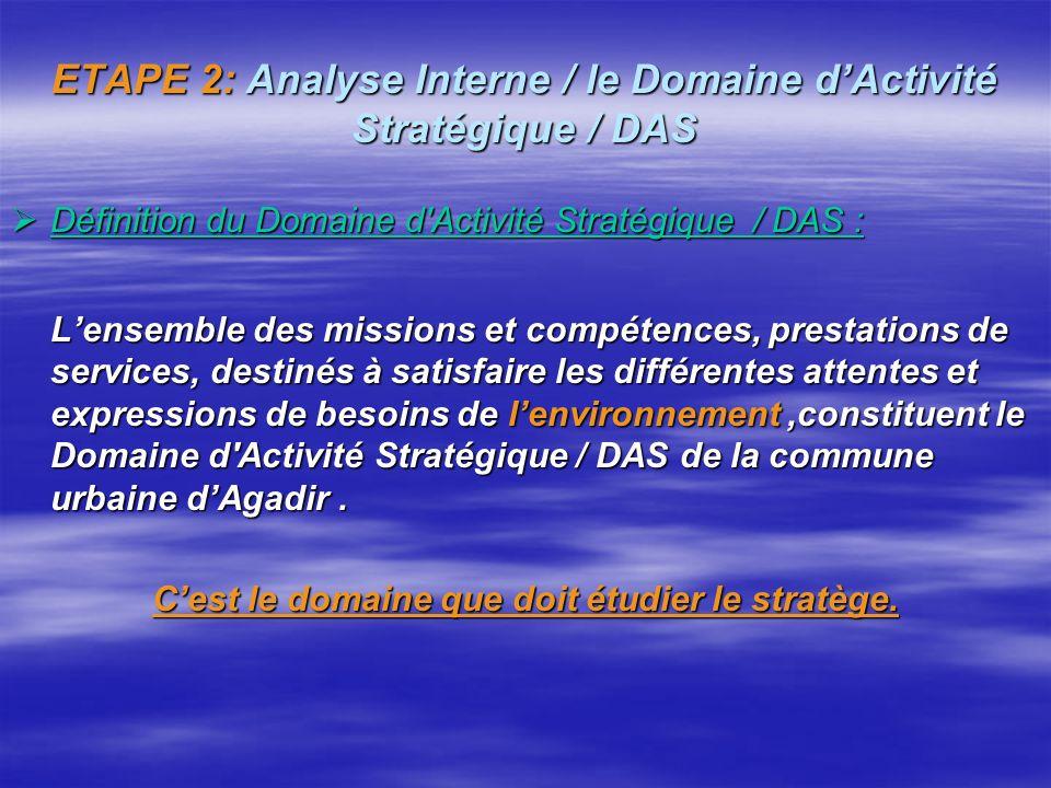 ETAPE 2: Analyse Interne / le Domaine d'Activité Stratégique / DAS