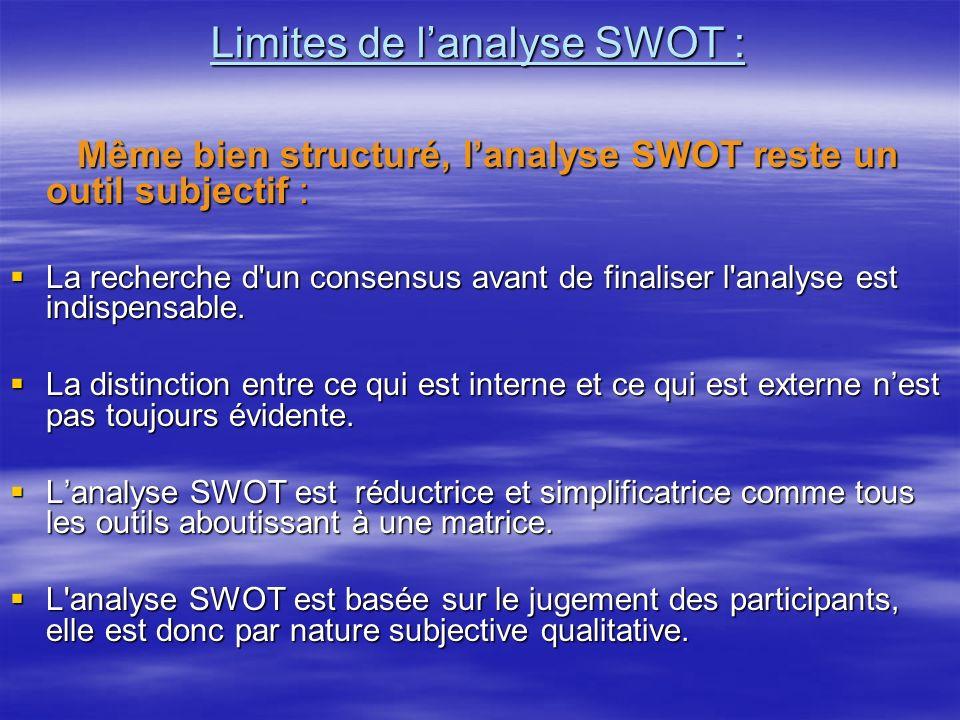 Limites de l'analyse SWOT :