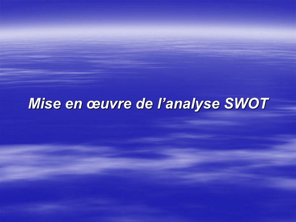Mise en œuvre de l'analyse SWOT