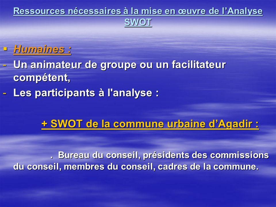 Ressources nécessaires à la mise en œuvre de l'Analyse SWOT