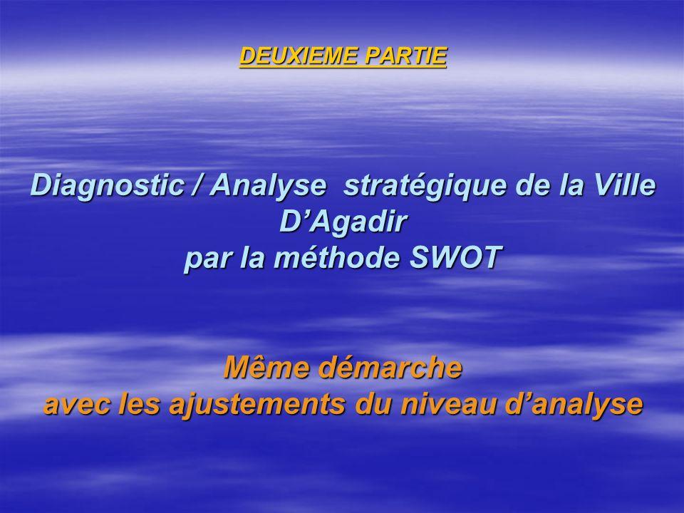 Diagnostic / Analyse stratégique de la Ville D'Agadir par la méthode SWOT Même démarche avec les ajustements du niveau d'analyse