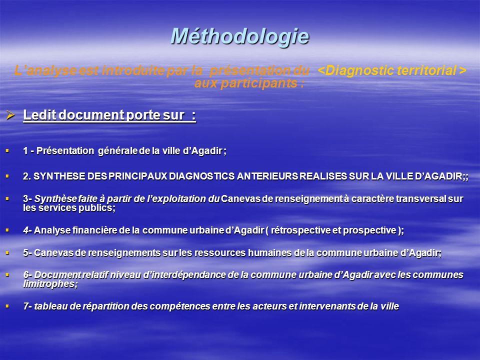 Méthodologie L'analyse est introduite par la présentation du <Diagnostic territorial > aux participants :