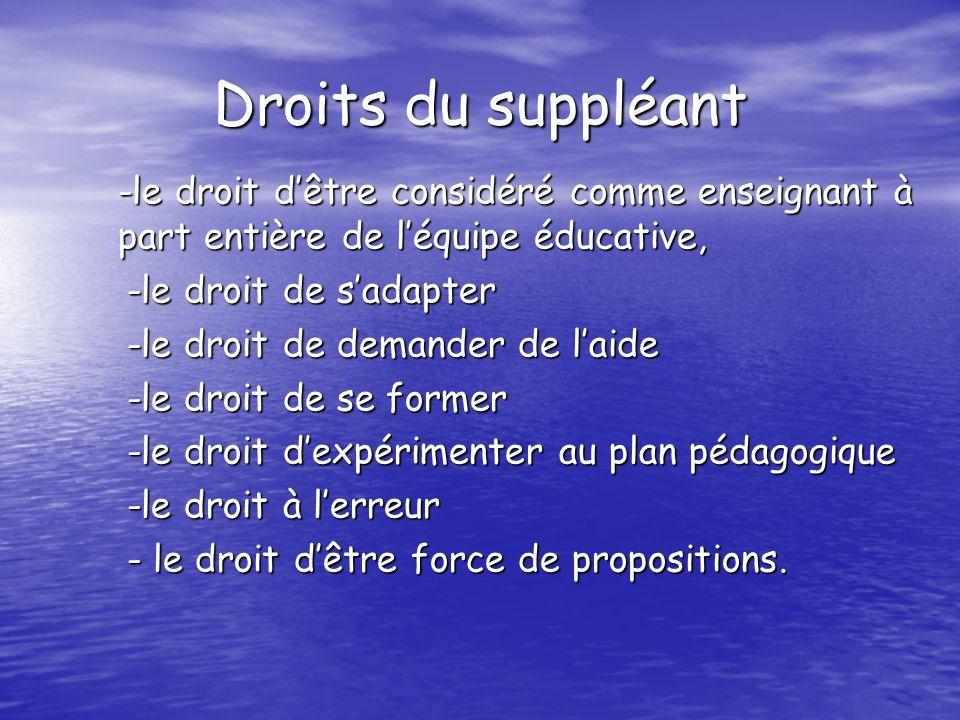 Droits du suppléant -le droit d'être considéré comme enseignant à part entière de l'équipe éducative,
