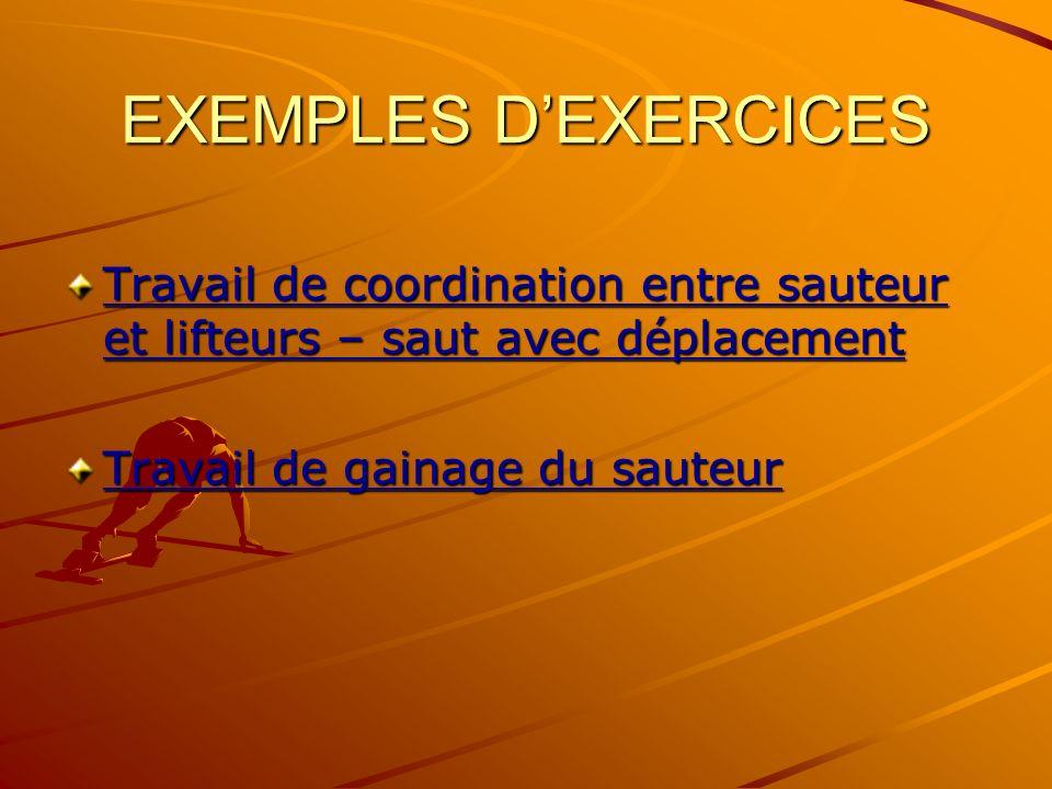 EXEMPLES D'EXERCICES Travail de coordination entre sauteur et lifteurs – saut avec déplacement.