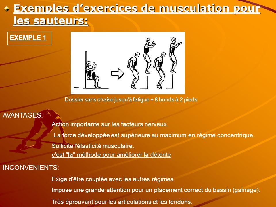 Exemples d'exercices de musculation pour les sauteurs: