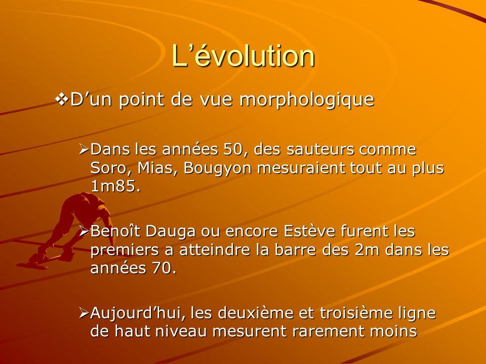 L'évolution D'un point de vue morphologique