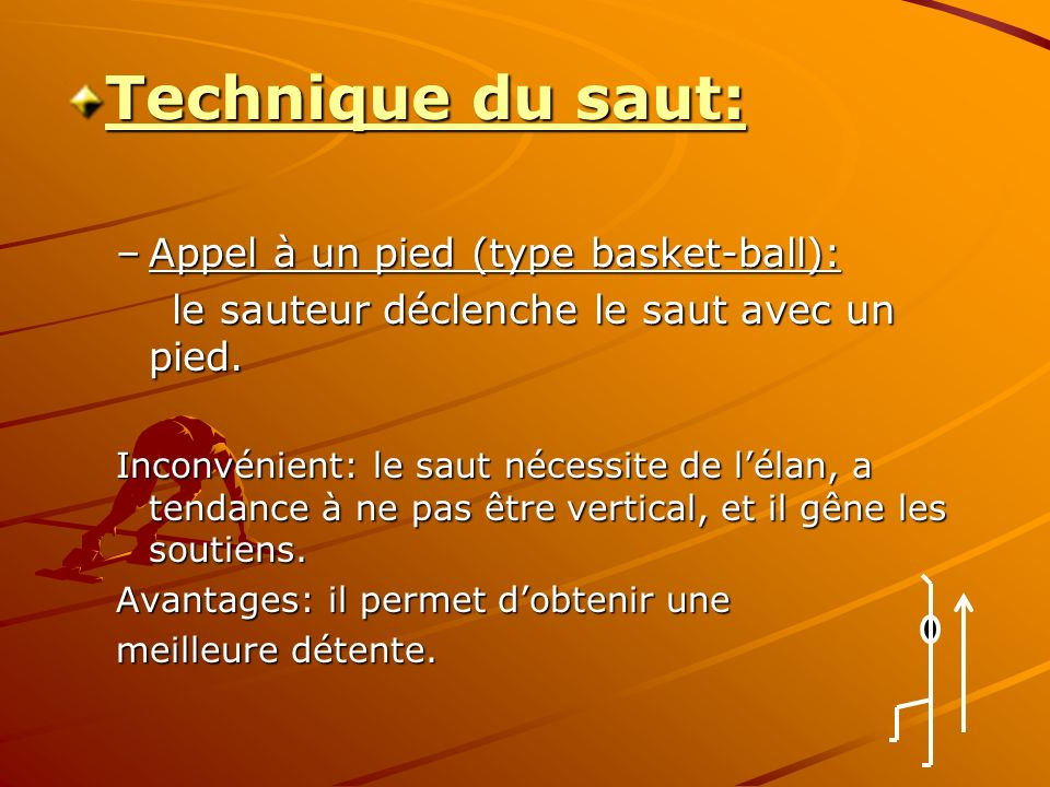 Technique du saut: Appel à un pied (type basket-ball):