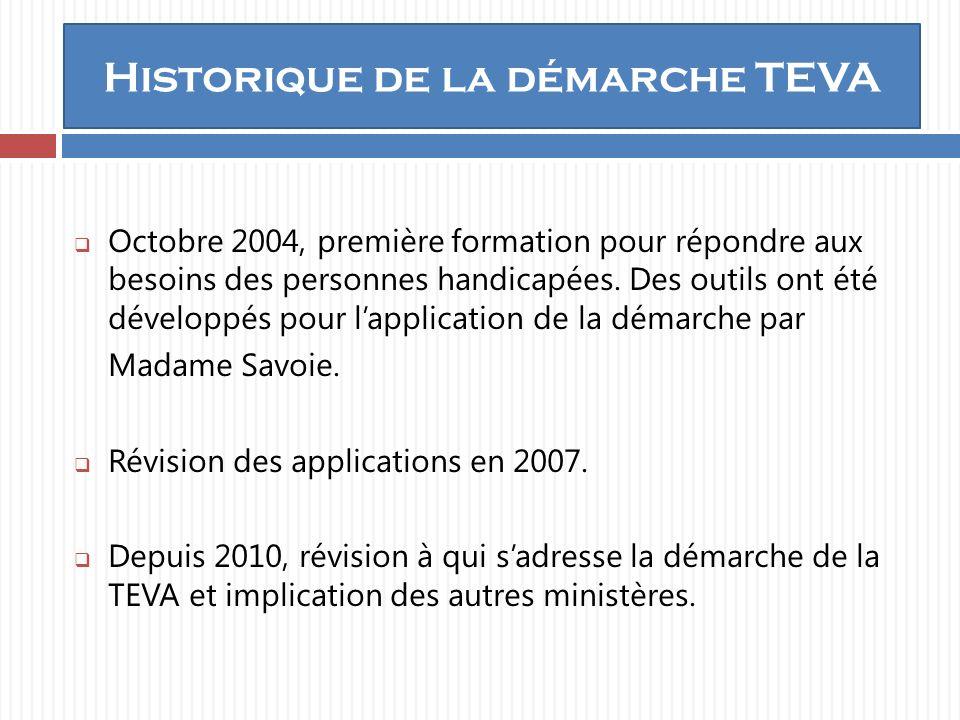 Historique de la démarche TEVA