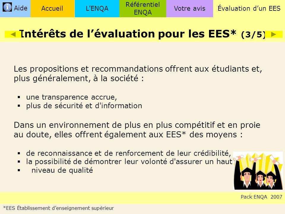 Intérêts de l'évaluation pour les EES* (3/5)