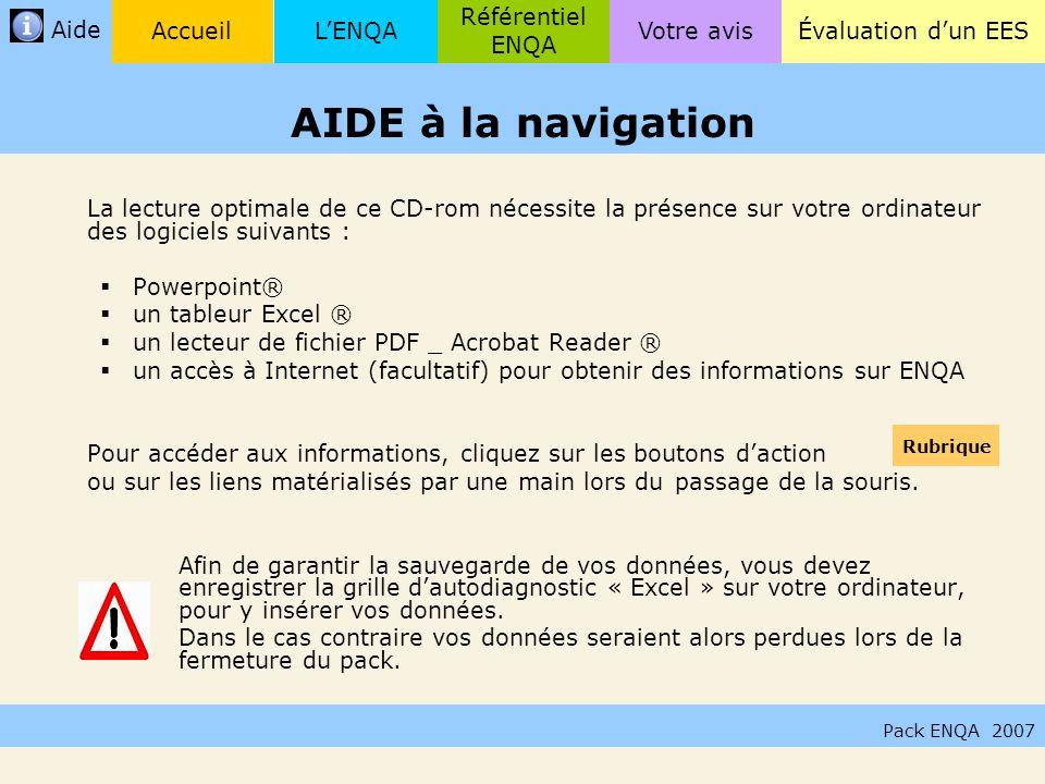 AIDE à la navigation La lecture optimale de ce CD-rom nécessite la présence sur votre ordinateur des logiciels suivants :
