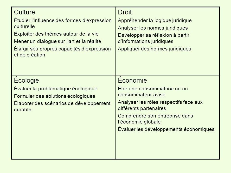 Culture Droit Écologie Économie