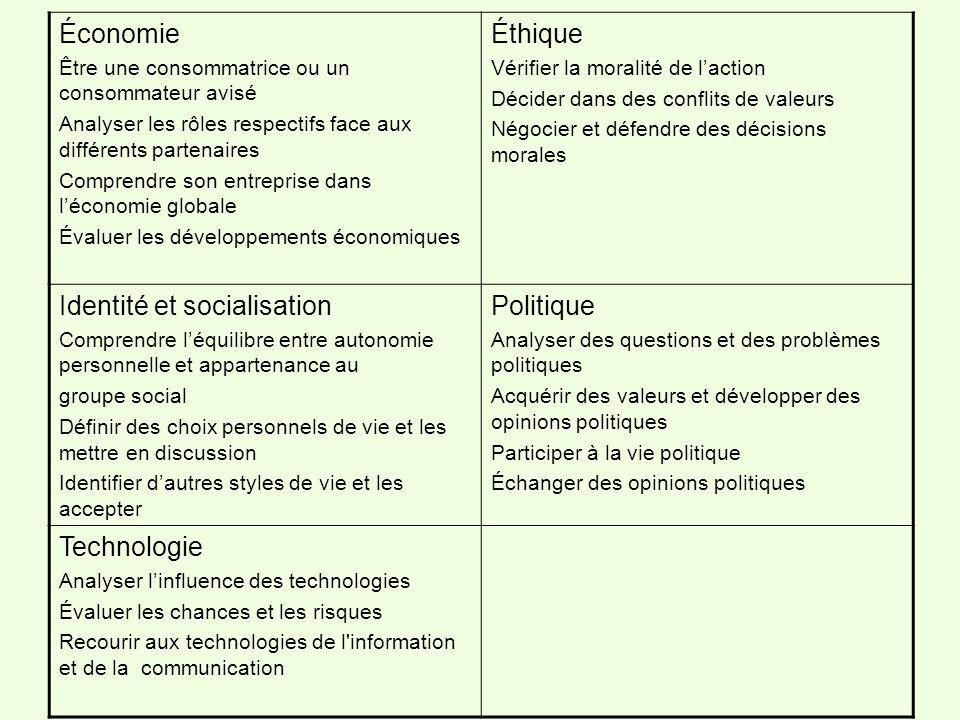 Identité et socialisation Politique