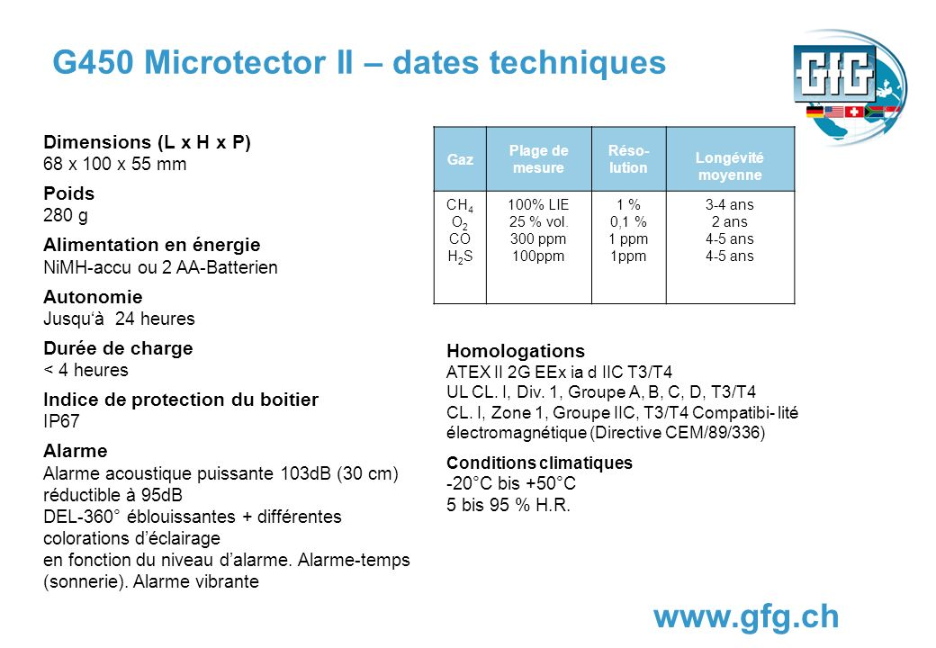 G450 Microtector II – dates techniques