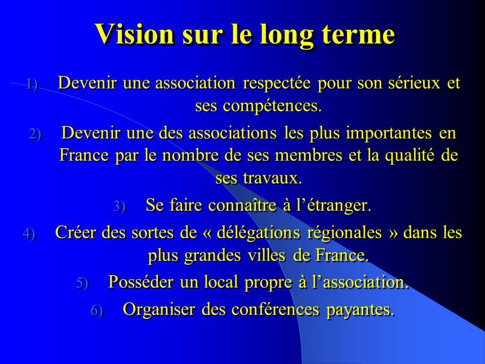 Vision sur le long terme