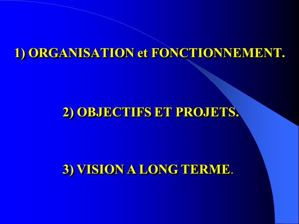 1) ORGANISATION et FONCTIONNEMENT.