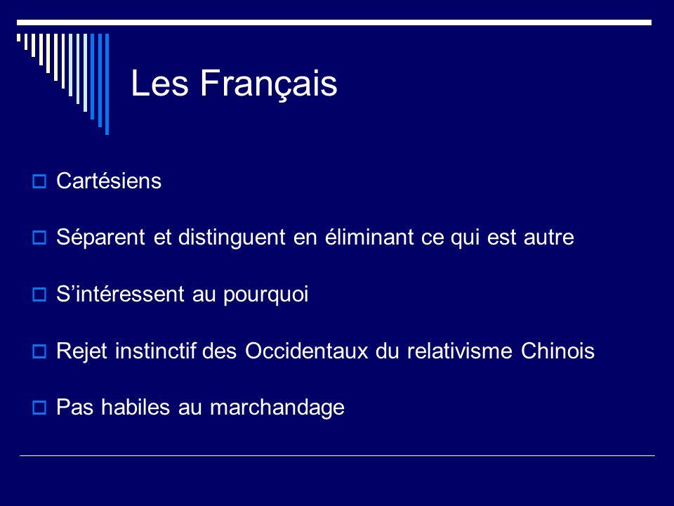 Les Français Cartésiens