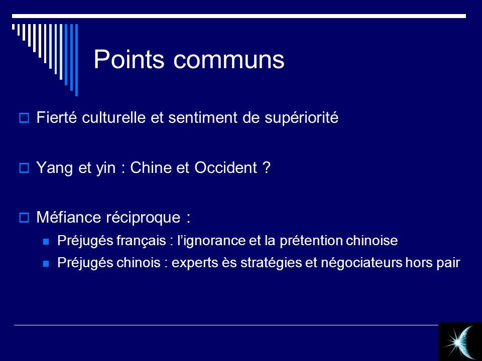Points communs Fierté culturelle et sentiment de supériorité