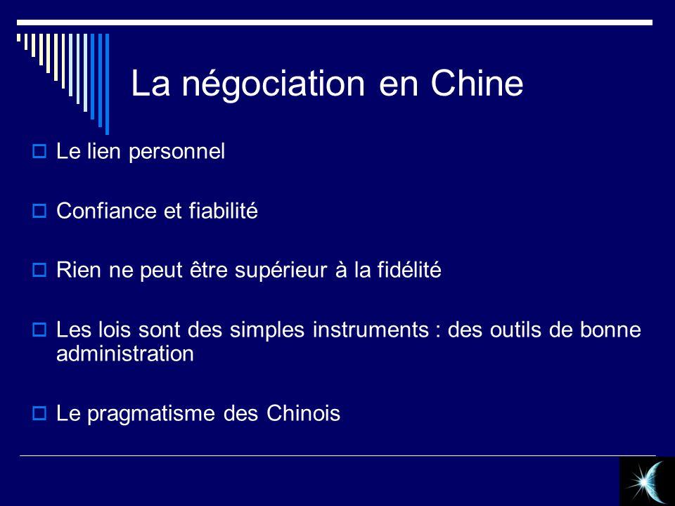 La négociation en Chine
