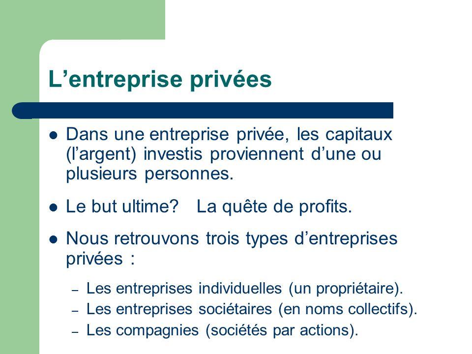 L'entreprise privées Dans une entreprise privée, les capitaux (l'argent) investis proviennent d'une ou plusieurs personnes.